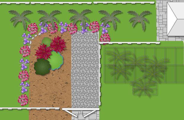 Garten, Garten planen, garden planer