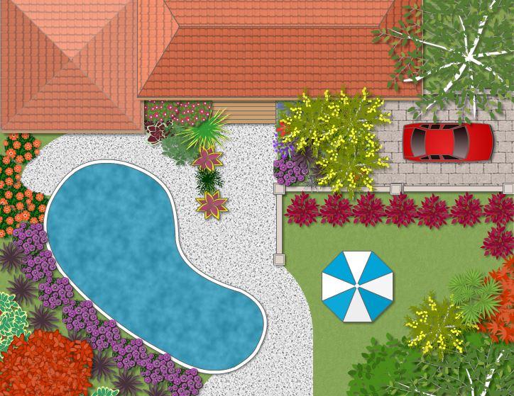 Smallblueprinter Garden Planner