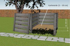 Kompost Anlegen Anleitung : kompost anlegen schritt 2 liebe zum garten ~ Watch28wear.com Haus und Dekorationen