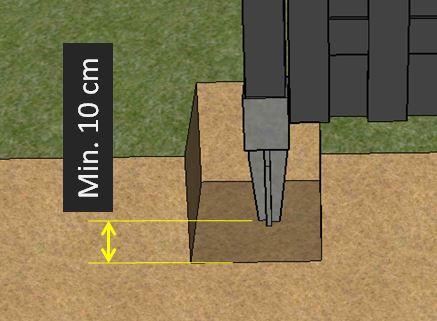 Sichtschutzzaun Montage