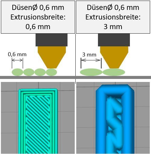 Simplify 3D Extrusionsbreite