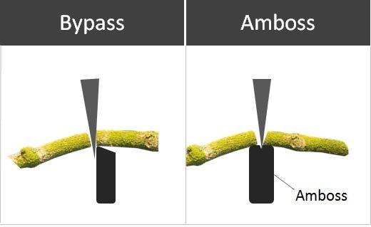 Unterschied zwischen Amboss- und Bypass Scheren