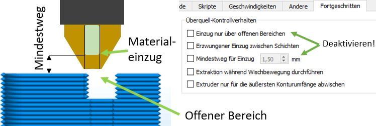 Simplify 3D Materialeinzug über offene Bereiche