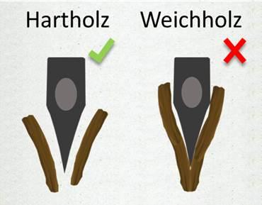 Gränsfors Spalthammer